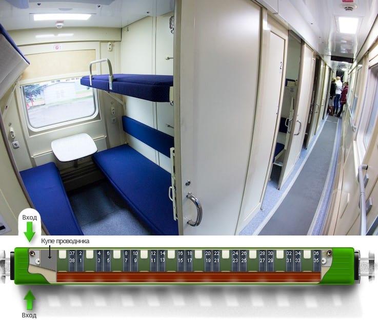 Rusland - Den Transsibiriske Jernbane - Billede af 4-sengs-kupe 2