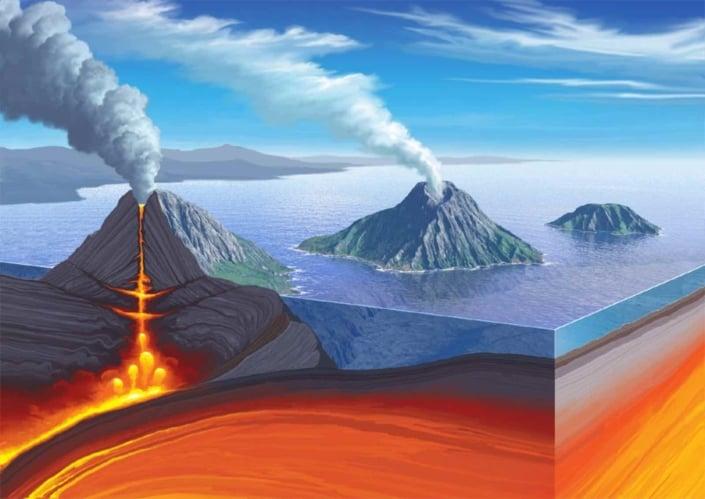 vulkanteknik